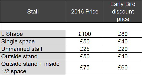 Energy Fair 2016 Booking Prices